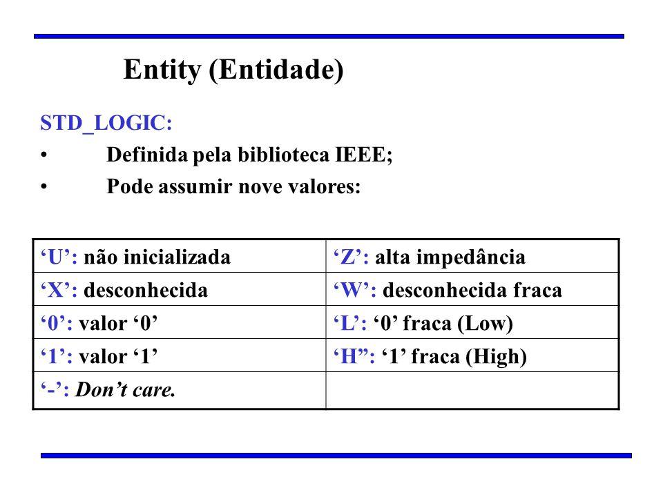 Entity (Entidade) U: não inicializadaZ: alta impedância X: desconhecidaW: desconhecida fraca 0: valor 0L: 0 fraca (Low) 1: valor 1H: 1 fraca (High) -: