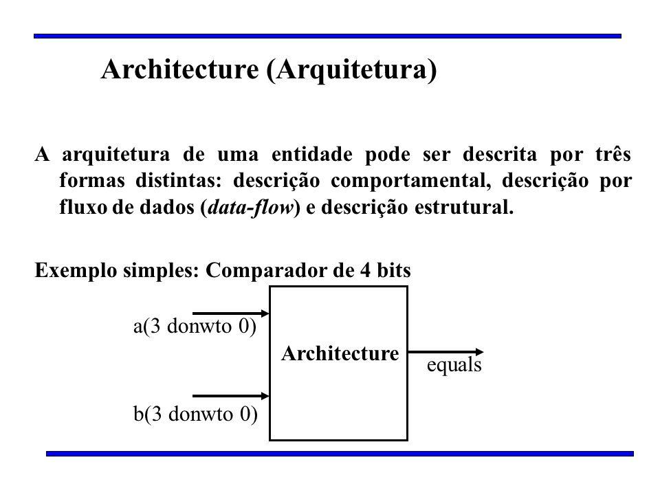Architecture (Arquitetura) A arquitetura de uma entidade pode ser descrita por três formas distintas: descrição comportamental, descrição por fluxo de
