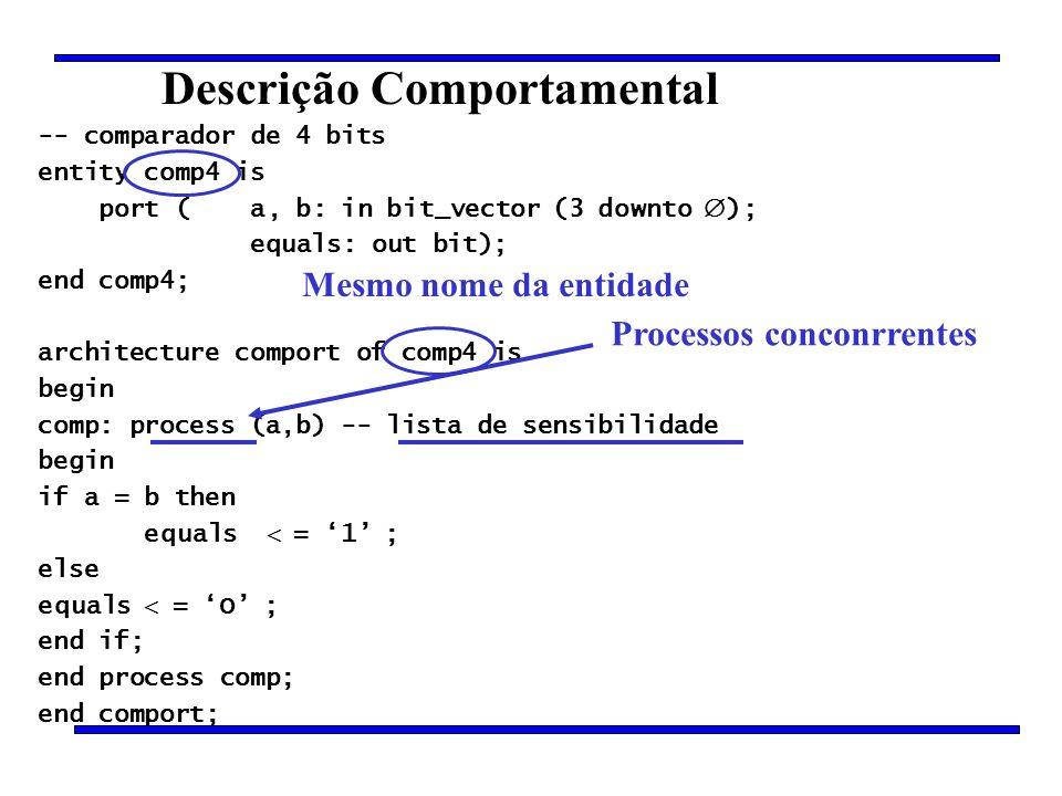 Descrição Comportamental -- comparador de 4 bits entity comp4 is port (a, b: in bit_vector (3 downto ); equals: out bit); end comp4; architecture comp