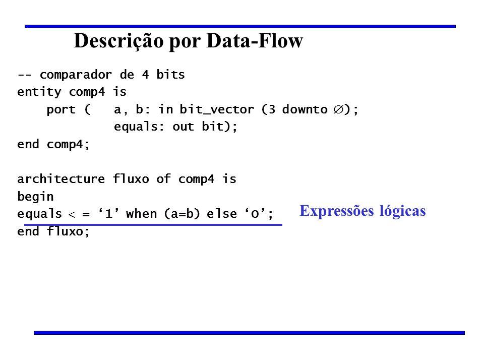 Descrição por Data-Flow -- comparador de 4 bits entity comp4 is port (a, b: in bit_vector (3 downto ); equals: out bit); end comp4; architecture fluxo