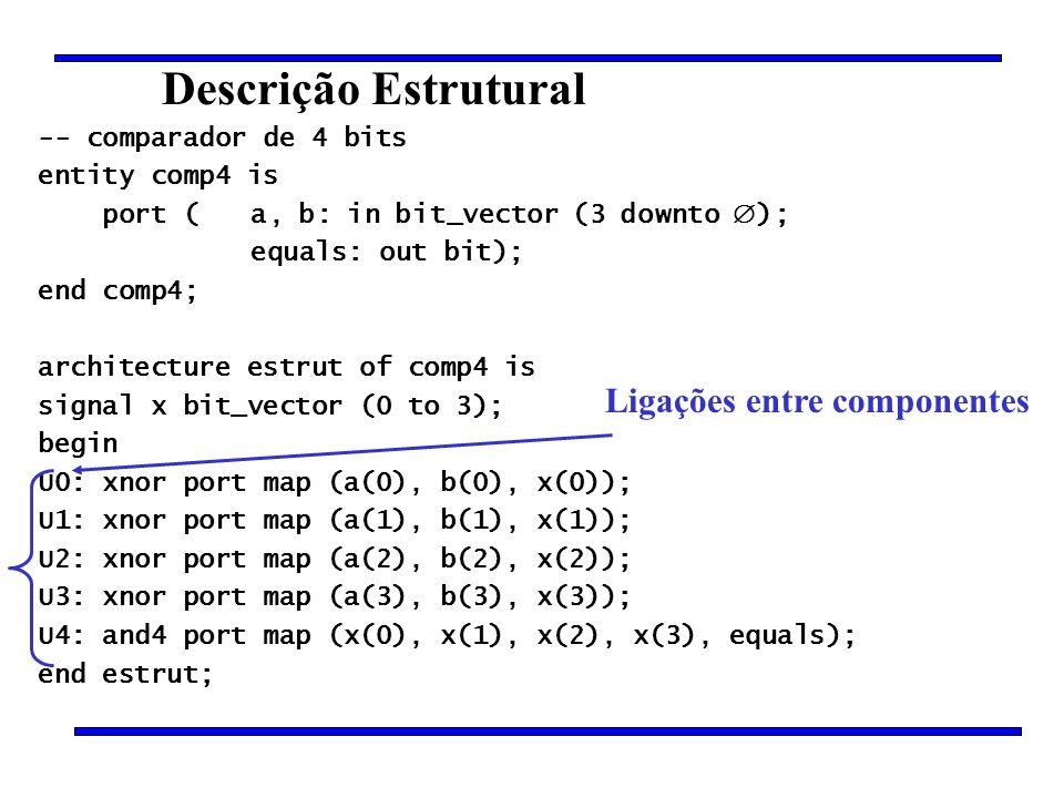 Descrição Estrutural -- comparador de 4 bits entity comp4 is port (a, b: in bit_vector (3 downto ); equals: out bit); end comp4; architecture estrut o