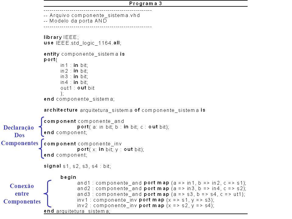 Declaração Dos Componentes Conexão entre Componentes
