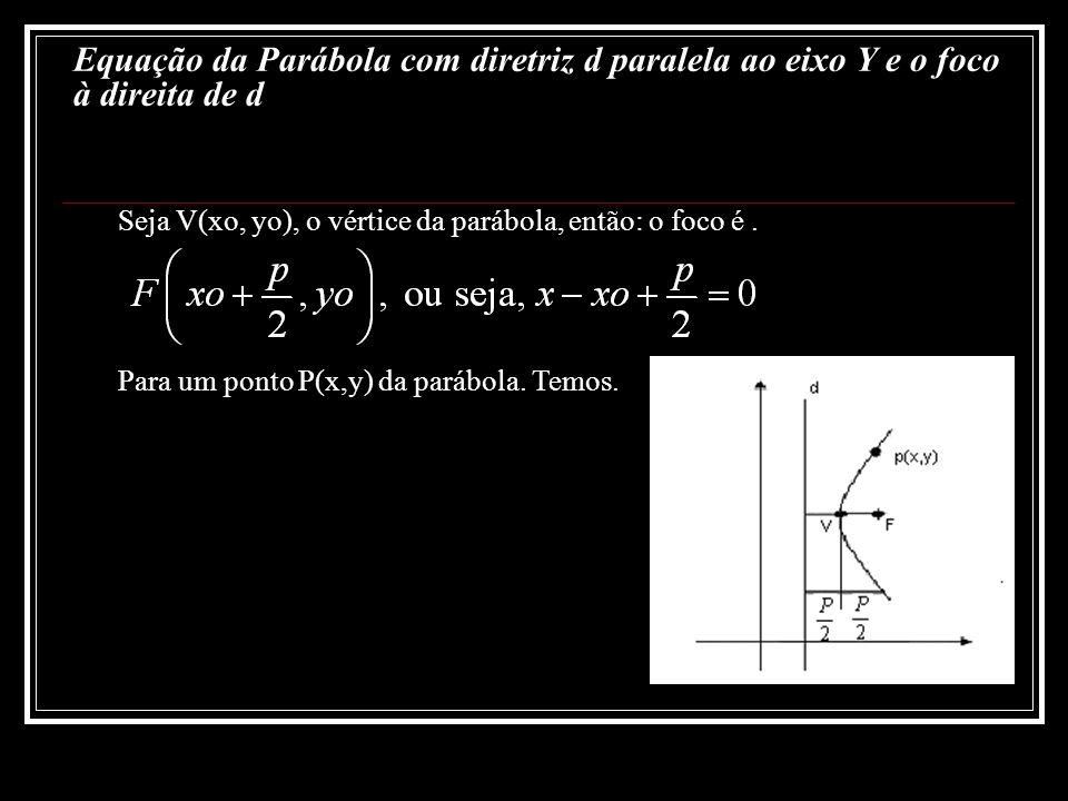 Equação da Parábola com diretriz d paralela ao eixo Y e o foco à direita de d Seja V(xo, yo), o vértice da parábola, então: o foco é. Para um ponto P(