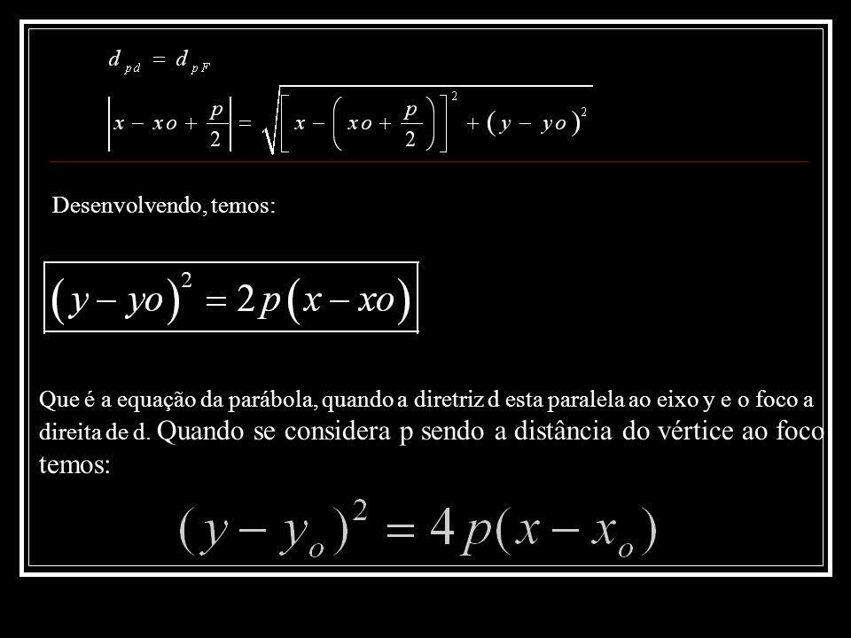 Desenvolvendo, temos: Que é a equação da parábola, quando a diretriz d esta paralela ao eixo y e o foco a direita de d. Quando se considera p sendo a