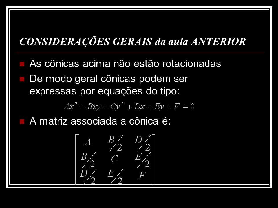 CONSIDERAÇÕES GERAIS da aula ANTERIOR As cônicas acima não estão rotacionadas De modo geral cônicas podem ser expressas por equações do tipo: A matriz