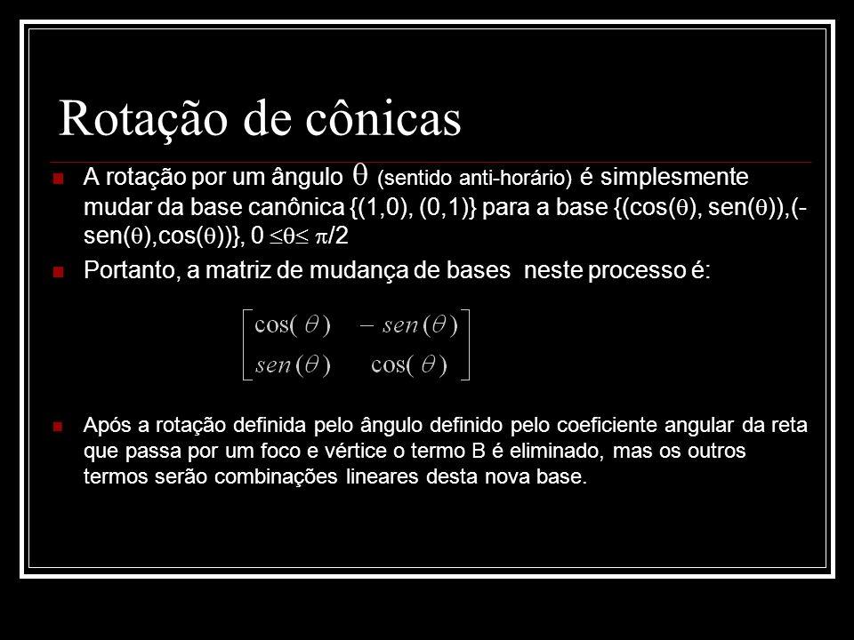 Rotação de cônicas A rotação por um ângulo (sentido anti-horário) é simplesmente mudar da base canônica {(1,0), (0,1)} para a base {(cos( ), sen( )),(