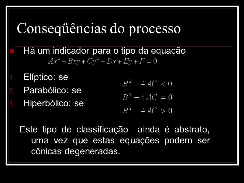 Conseqüências do processo Este tipo de classificação ainda é abstrato, uma vez que estas equações podem ser cônicas degeneradas. Há um indicador para