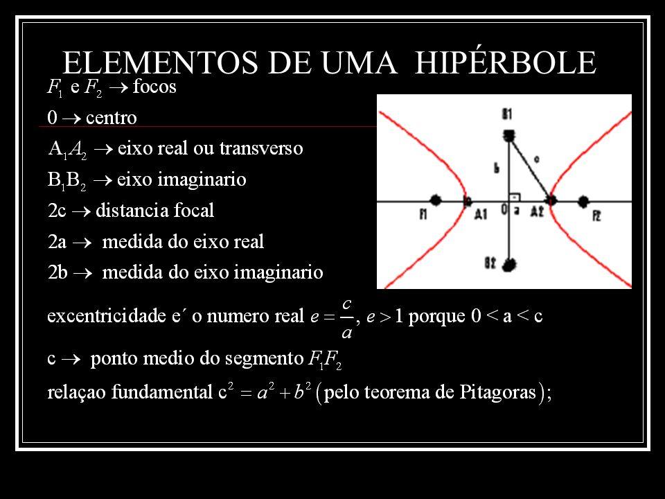 Equação da Hipérbole com F 1 F 2 paralela ao eixo X Seja C(xo, yo) o centro da hipérbole; então os focos são: Para um ponto qualquer P da hipérbole, temos: