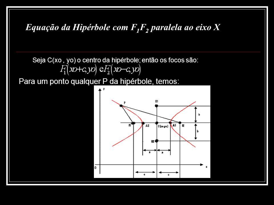Equação da Hipérbole com F 1 F 2 paralela ao eixo X Seja C(xo, yo) o centro da hipérbole; então os focos são: Para um ponto qualquer P da hipérbole, t