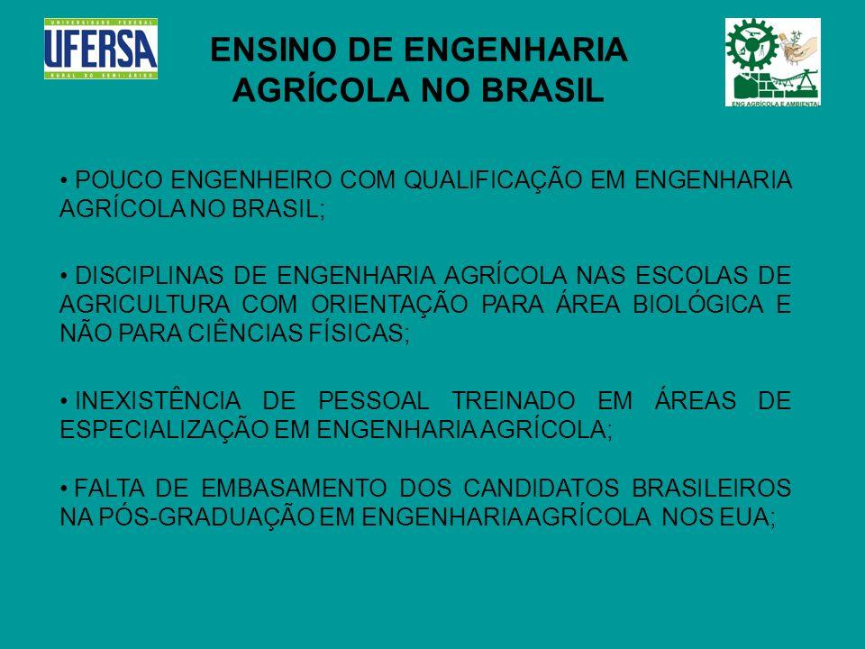 ENSINO DE ENGENHARIA AGRÍCOLA NO BRASIL POUCO ENGENHEIRO COM QUALIFICAÇÃO EM ENGENHARIA AGRÍCOLA NO BRASIL; DISCIPLINAS DE ENGENHARIA AGRÍCOLA NAS ESC