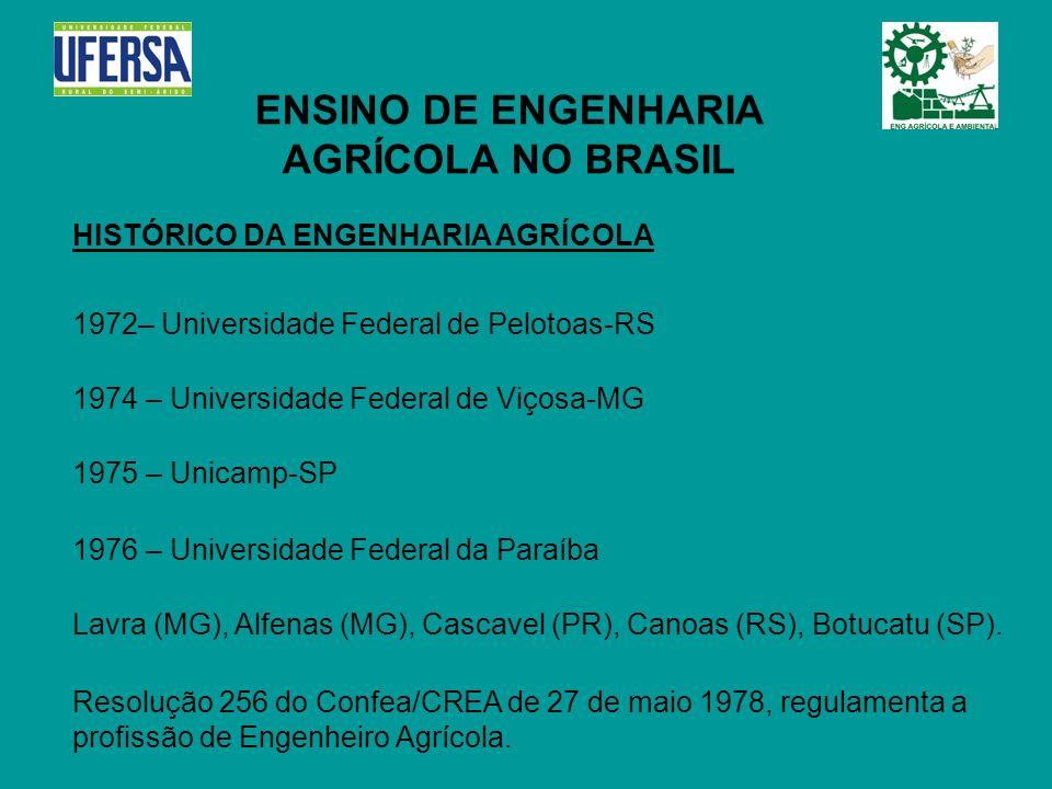 ENSINO DE ENGENHARIA AGRÍCOLA NO BRASIL 1972– Universidade Federal de Pelotoas-RS HISTÓRICO DA ENGENHARIA AGRÍCOLA 1974 – Universidade Federal de Viço