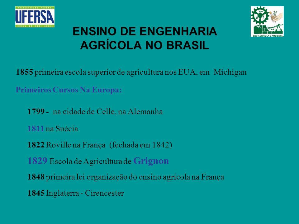 ENSINO DE ENGENHARIA AGRÍCOLA NO BRASIL 1855 primeira escola superior de agricultura nos EUA, em Michigan Primeiros Cursos Na Europa: 1799 - na cidade