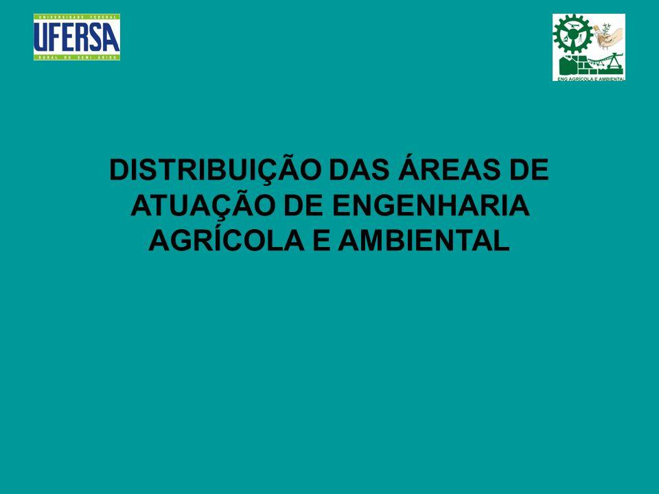 DISTRIBUIÇÃO DAS ÁREAS DE ATUAÇÃO DE ENGENHARIA AGRÍCOLA E AMBIENTAL