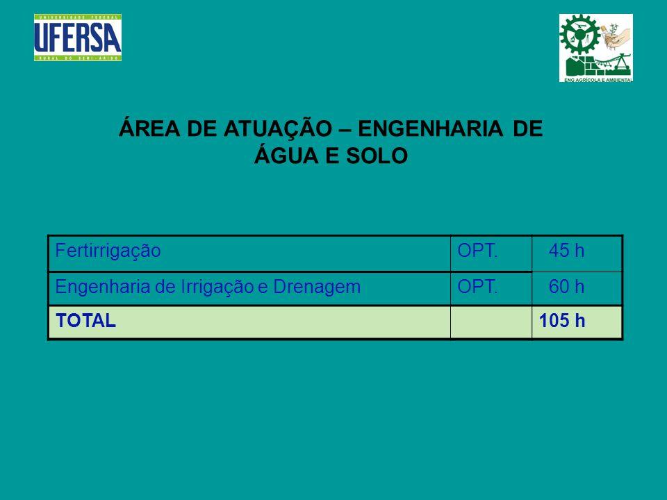 ÁREA DE ATUAÇÃO – ENGENHARIA DE ÁGUA E SOLO FertirrigaçãoOPT. 45 h Engenharia de Irrigação e DrenagemOPT. 60 h TOTAL105 h
