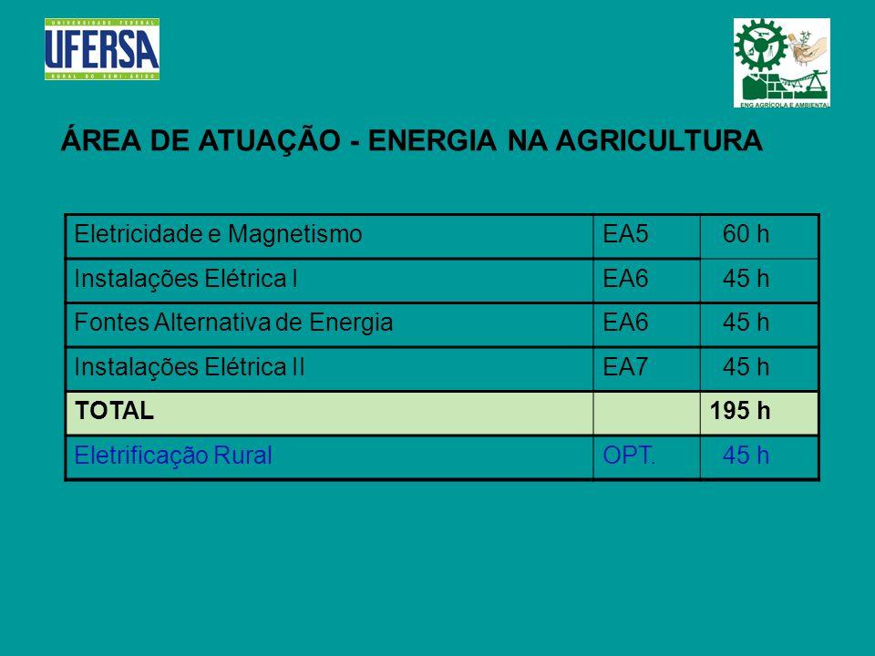 ÁREA DE ATUAÇÃO - ENERGIA NA AGRICULTURA Eletricidade e MagnetismoEA5 60 h Instalações Elétrica IEA6 45 h Fontes Alternativa de EnergiaEA6 45 h Instal