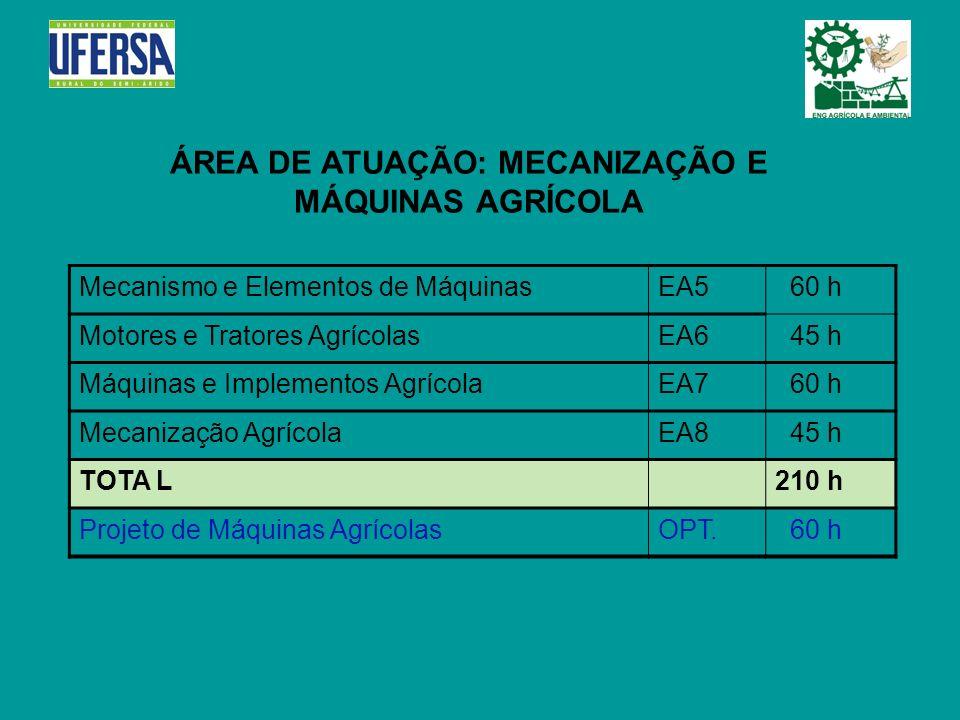 ÁREA DE ATUAÇÃO: MECANIZAÇÃO E MÁQUINAS AGRÍCOLA Mecanismo e Elementos de MáquinasEA5 60 h Motores e Tratores AgrícolasEA6 45 h Máquinas e Implementos