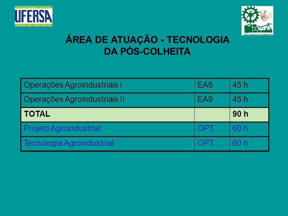 ÁREA DE ATUAÇÃO - TECNOLOGIA DA PÓS-COLHEITA Operações Agroindustriais IEA845 h Operações Agroindustriais IIEA945 h TOTAL90 h Projeto AgroindustrialOP