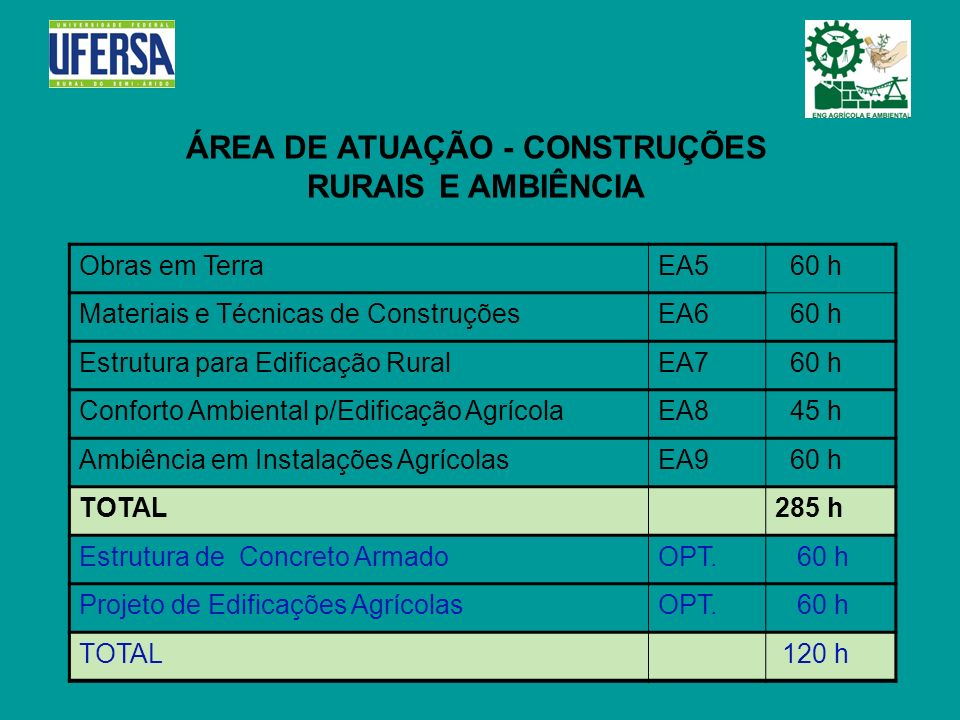 ÁREA DE ATUAÇÃO - CONSTRUÇÕES RURAIS E AMBIÊNCIA Obras em TerraEA5 60 h Materiais e Técnicas de ConstruçõesEA6 60 h Estrutura para Edificação RuralEA7