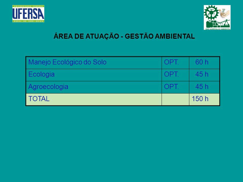 ÁREA DE ATUAÇÃO - GESTÃO AMBIENTAL Manejo Ecológico do SoloOPT. 60 h EcologiaOPT. 45 h AgroecologiaOPT. 45 h TOTAL150 h