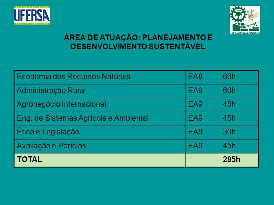 ÁREA DE ATUAÇÃO: PLANEJAMENTO E DESENVOLVIMENTO SUSTENTÁVEL Economia dos Recursos NaturaisEA860h Administração RuralEA960h Agronegócio InternacionalEA