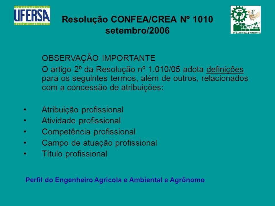 Resolução CONFEA/CREA Nº 1010 setembro/2006 OBSERVAÇÃO IMPORTANTE O artigo 2º da Resolução nº 1.010/05 adota definições para os seguintes termos, além