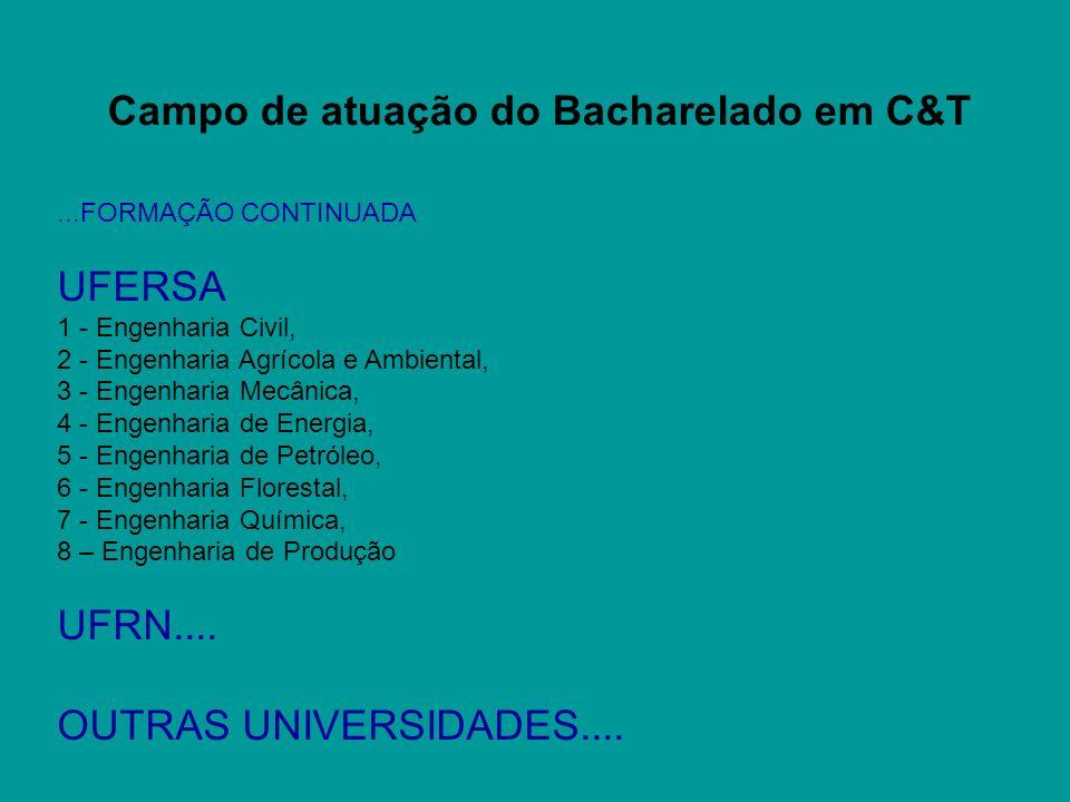 Campo de atuação do Bacharelado em C&T...FORMAÇÃO CONTINUADA UFERSA 1 - Engenharia Civil, 2 - Engenharia Agrícola e Ambiental, 3 - Engenharia Mecânica