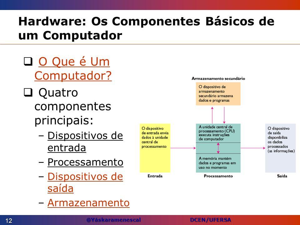 @Yáskaramenescal DCEN/UFERSA Hardware: Os Componentes Básicos de um Computador O Que é Um Computador?O Que é Um Computador? Quatro componentes princip