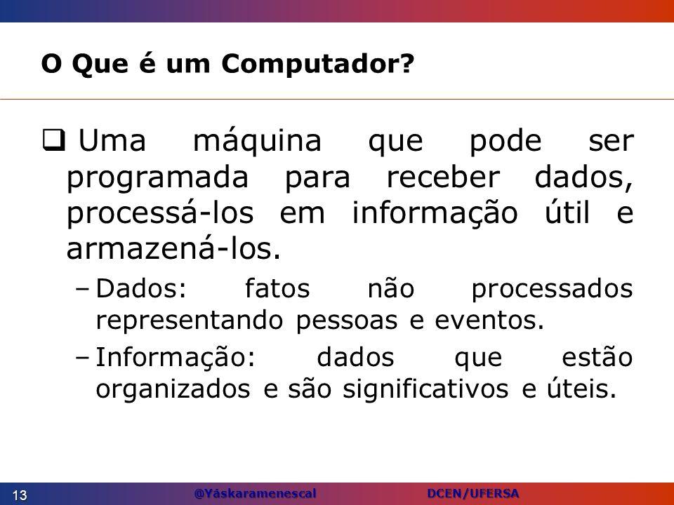 @Yáskaramenescal DCEN/UFERSA O Que é um Computador? Uma máquina que pode ser programada para receber dados, processá-los em informação útil e armazená