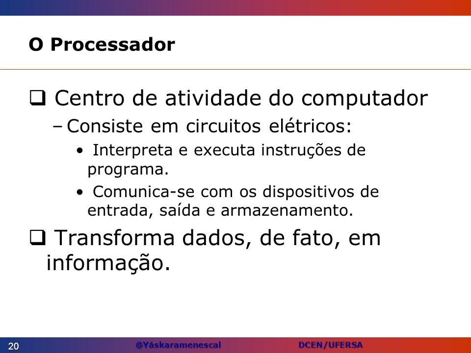 @Yáskaramenescal DCEN/UFERSA O Processador Centro de atividade do computador –Consiste em circuitos elétricos: Interpreta e executa instruções de prog