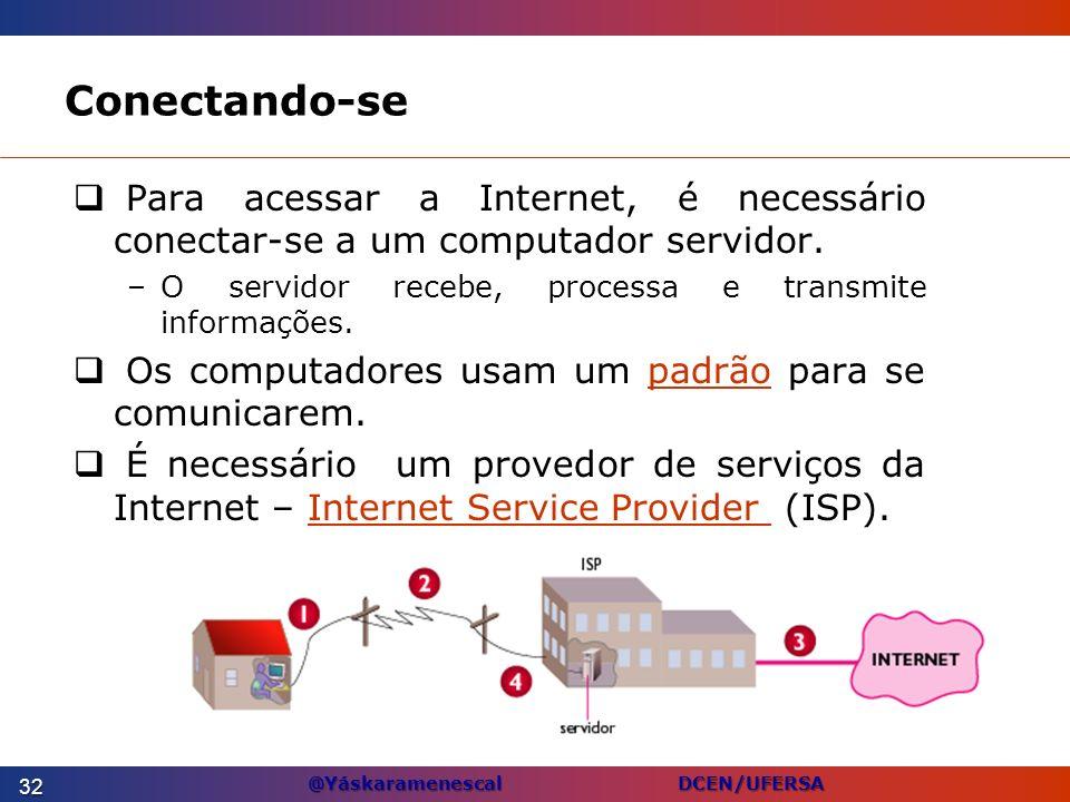 @Yáskaramenescal DCEN/UFERSA Conectando-se Para acessar a Internet, é necessário conectar-se a um computador servidor. –O servidor recebe, processa e
