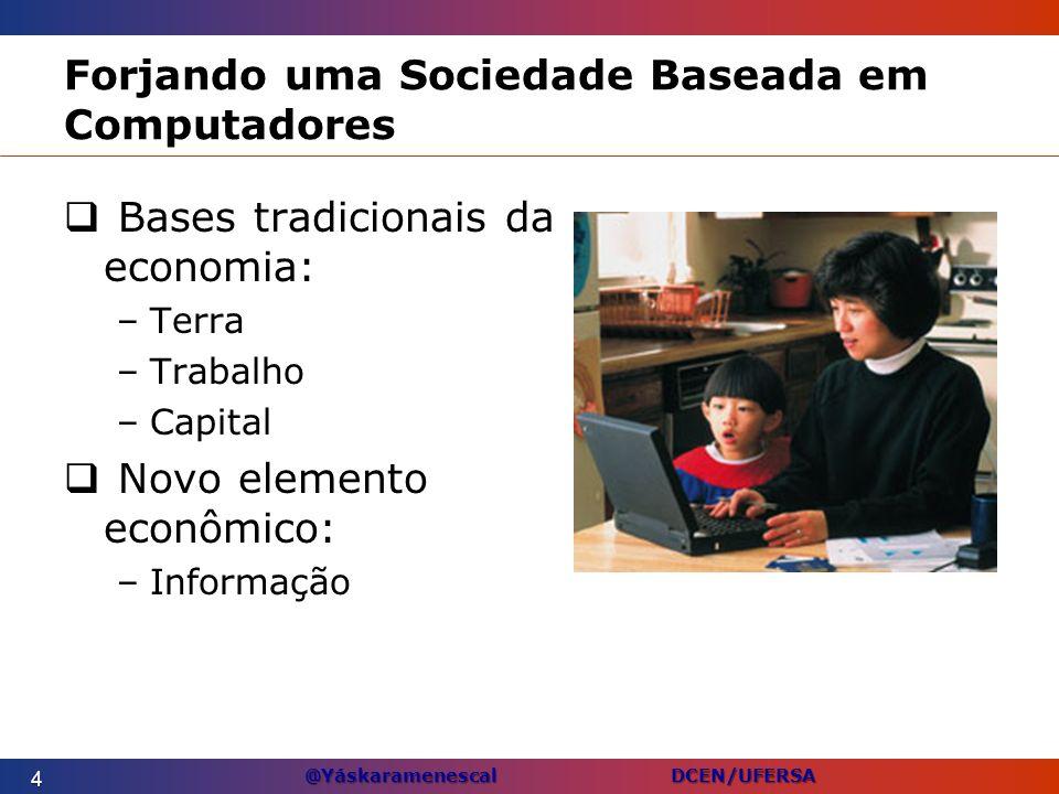 @Yáskaramenescal DCEN/UFERSA Forjando uma Sociedade Baseada em Computadores Bases tradicionais da economia: –Terra –Trabalho –Capital Novo elemento ec