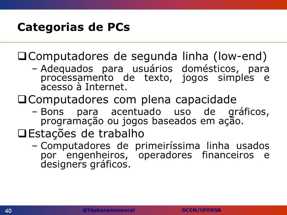 @Yáskaramenescal DCEN/UFERSA Categorias de PCs Computadores de segunda linha (low-end) –Adequados para usuários domésticos, para processamento de text