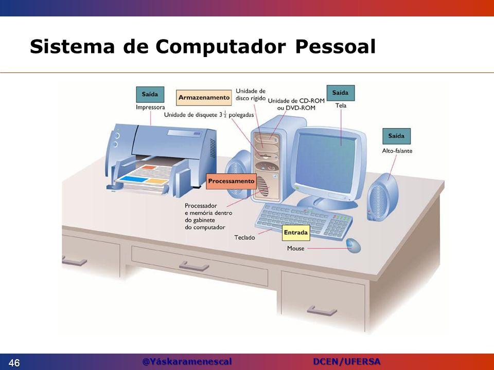 @Yáskaramenescal DCEN/UFERSA Sistema de Computador Pessoal 46
