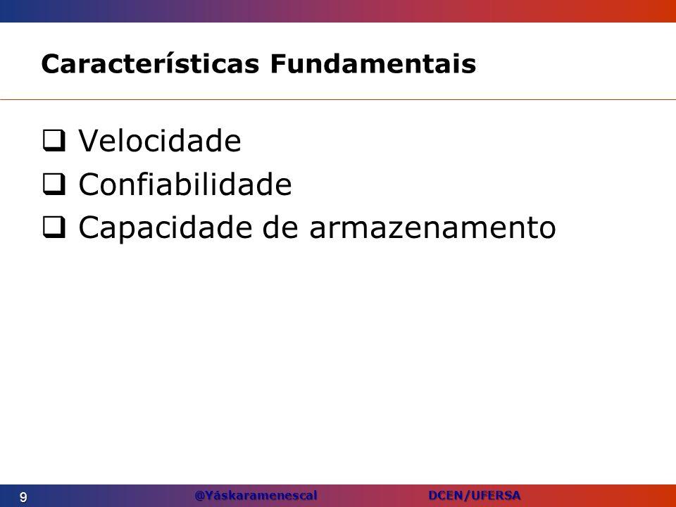 @Yáskaramenescal DCEN/UFERSA O Processador Centro de atividade do computador –Consiste em circuitos elétricos: Interpreta e executa instruções de programa.
