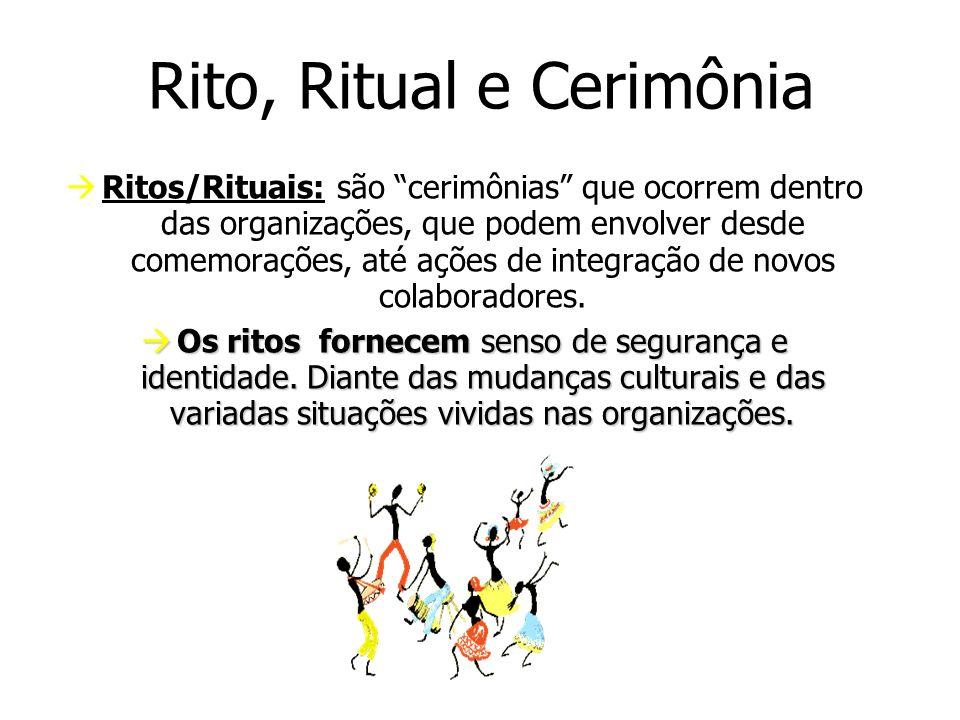 Rito, Ritual e Cerimônia Ritos/Rituais: são cerimônias que ocorrem dentro das organizações, que podem envolver desde comemorações, até ações de integr