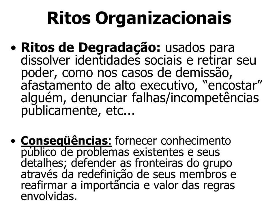 Ritos Organizacionais Ritos de Degradação: usados para dissolver identidades sociais e retirar seu poder, como nos casos de demissão, afastamento de a