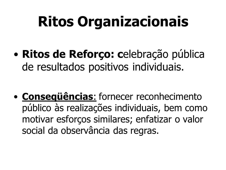 Ritos Organizacionais Ritos de Reforço: celebração pública de resultados positivos individuais. Conseqüências: fornecer reconhecimento público às real