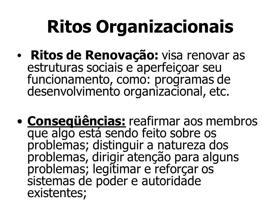 Ritos Organizacionais Ritos de Renovação: visa renovar as estruturas sociais e aperfeiçoar seu funcionamento, como: programas de desenvolvimento organ