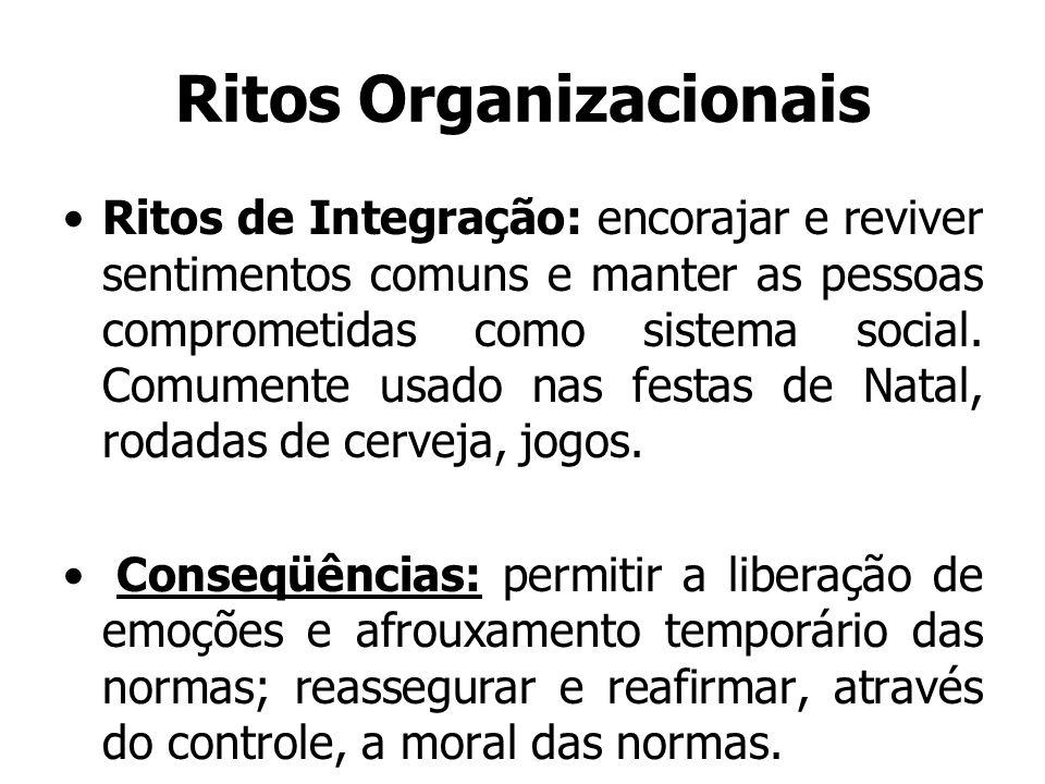Ritos Organizacionais Ritos de Integração: encorajar e reviver sentimentos comuns e manter as pessoas comprometidas como sistema social. Comumente usa