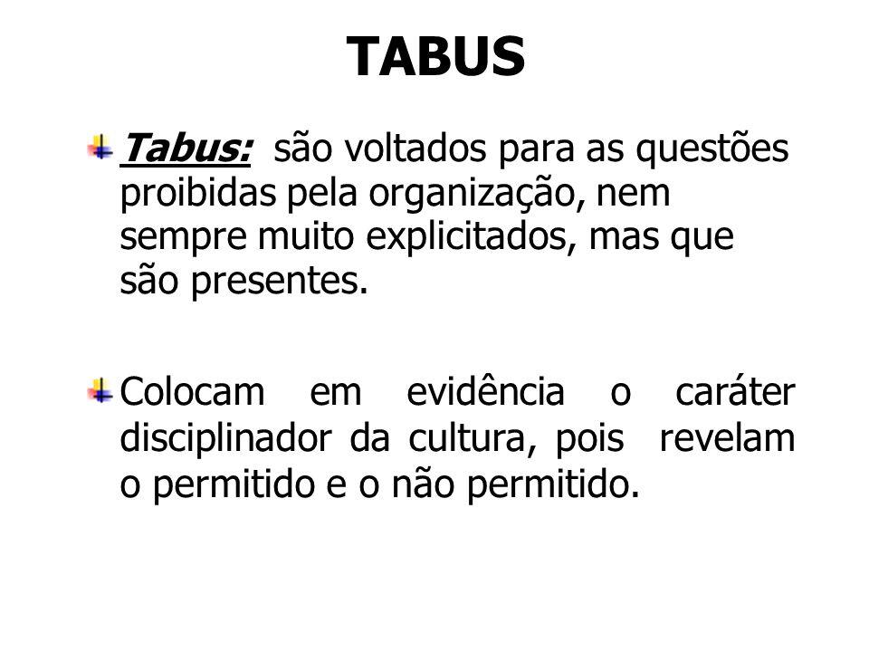 TABUS Tabus: são voltados para as questões proibidas pela organização, nem sempre muito explicitados, mas que são presentes. Colocam em evidência o ca