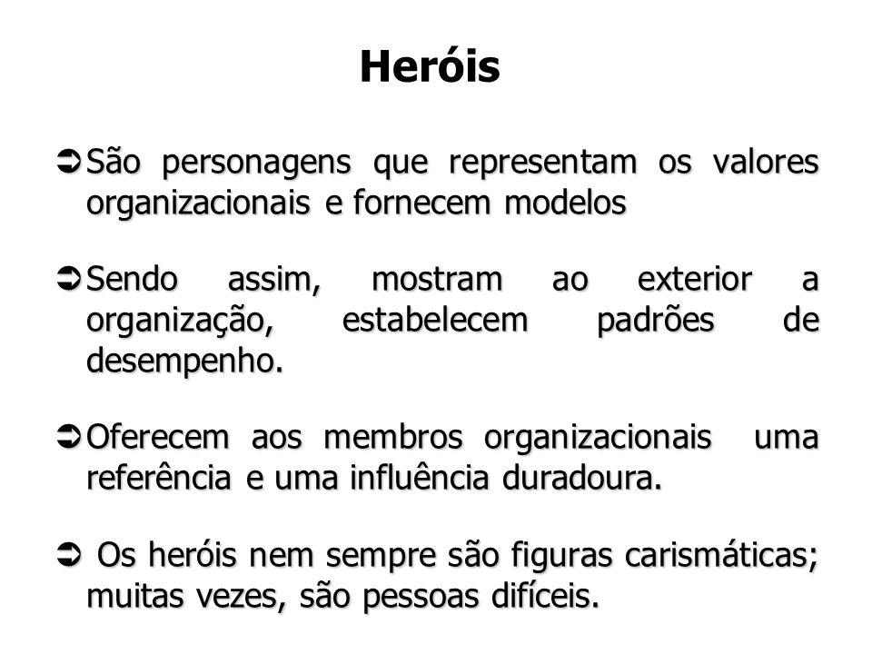 Heróis São personagens que representam os valores organizacionais e fornecem modelos São personagens que representam os valores organizacionais e forn