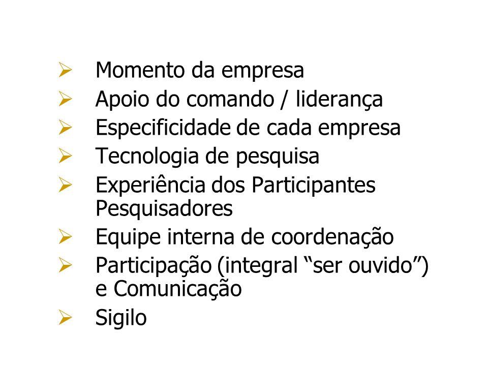 Momento da empresa Apoio do comando / liderança Especificidade de cada empresa Tecnologia de pesquisa Experiência dos Participantes Pesquisadores Equi