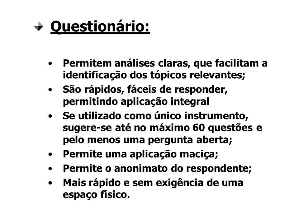 Questionário: Permitem análises claras, que facilitam a identificação dos tópicos relevantes; São rápidos, fáceis de responder, permitindo aplicação i