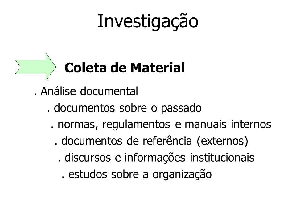 Investigação Coleta de Material. Análise documental. documentos sobre o passado. normas, regulamentos e manuais internos. documentos de referência (ex