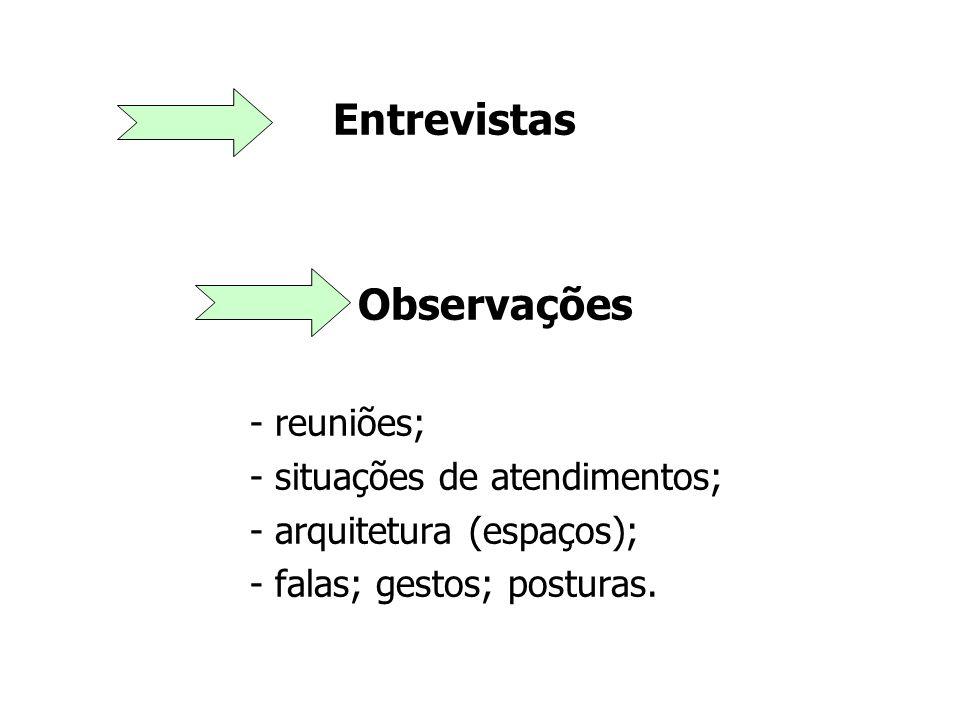 Entrevistas Observações - reuniões; - situações de atendimentos; - arquitetura (espaços); - falas; gestos; posturas.