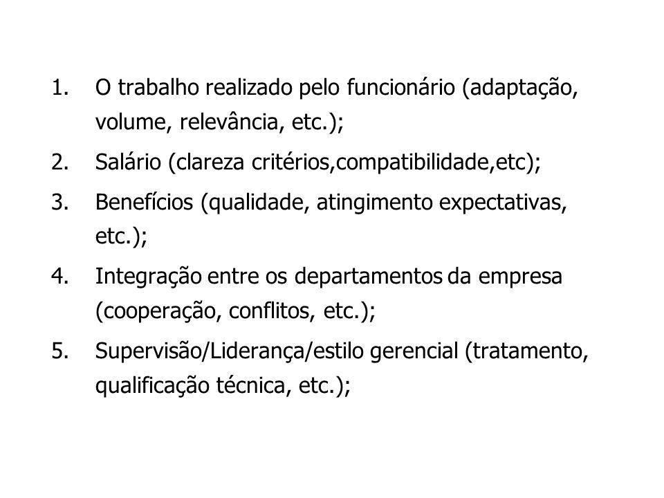 1.O trabalho realizado pelo funcionário (adaptação, volume, relevância, etc.); 2.Salário (clareza critérios,compatibilidade,etc); 3.Benefícios (qualid