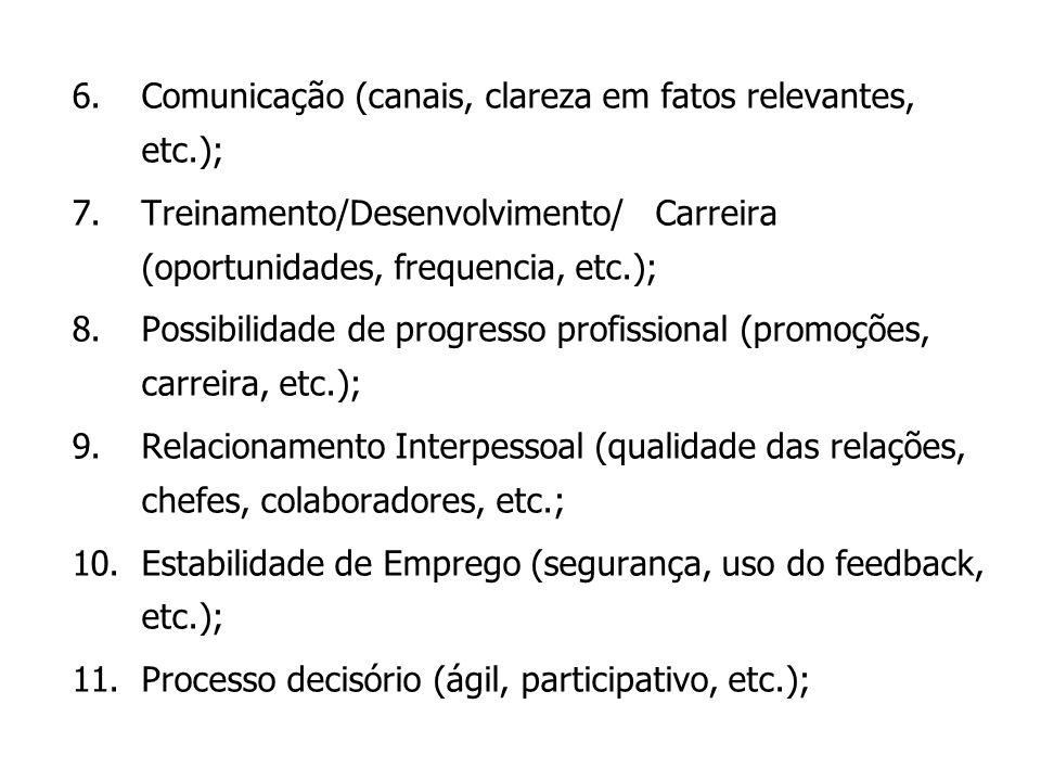 6.Comunicação (canais, clareza em fatos relevantes, etc.); 7.Treinamento/Desenvolvimento/ Carreira (oportunidades, frequencia, etc.); 8.Possibilidade