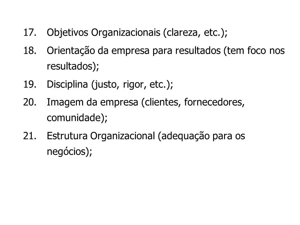 17.Objetivos Organizacionais (clareza, etc.); 18.Orientação da empresa para resultados (tem foco nos resultados); 19.Disciplina (justo, rigor, etc.);