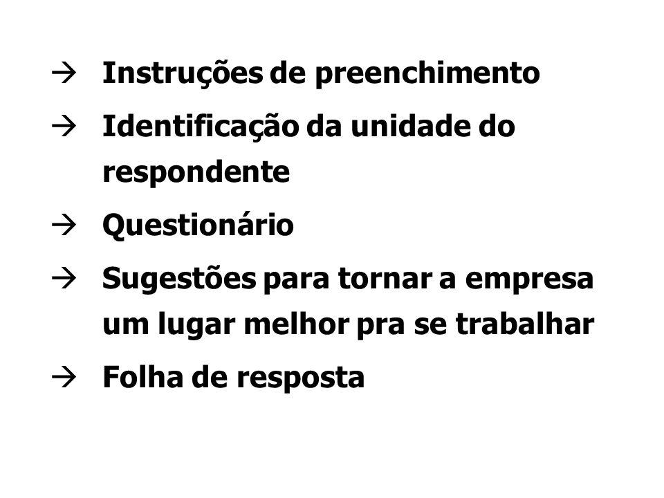 Instruções de preenchimento Identificação da unidade do respondente Questionário Sugestões para tornar a empresa um lugar melhor pra se trabalhar Folh
