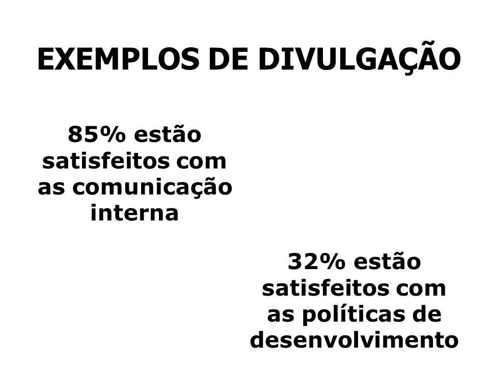 EXEMPLOS DE DIVULGAÇÃO 85% estão satisfeitos com as comunicação interna 32% estão satisfeitos com as políticas de desenvolvimento